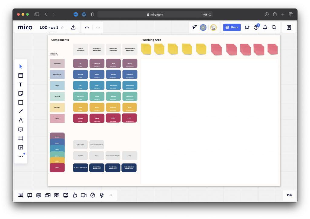 Learning Objective Design Board