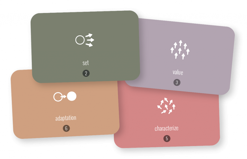 Learning Objective Design Deck Expansion Pack