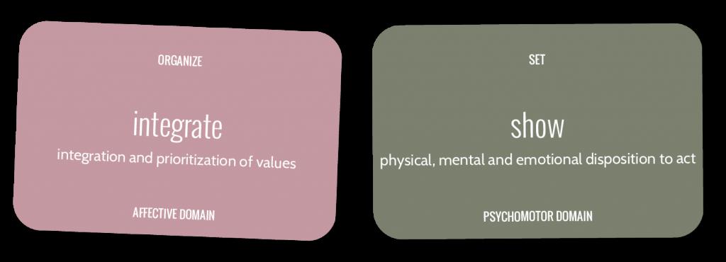 Learning Objective Design Deck Expansion Pack - Psychomotor Domain Cards